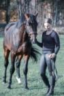 Lenas hästar okt 202166